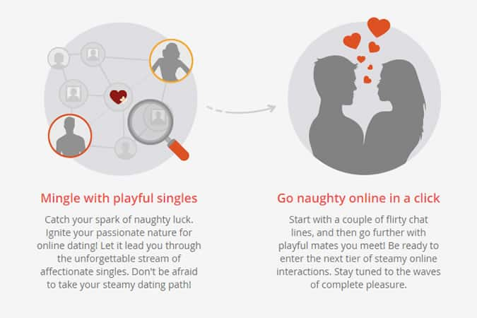 BeNaughty Dating App